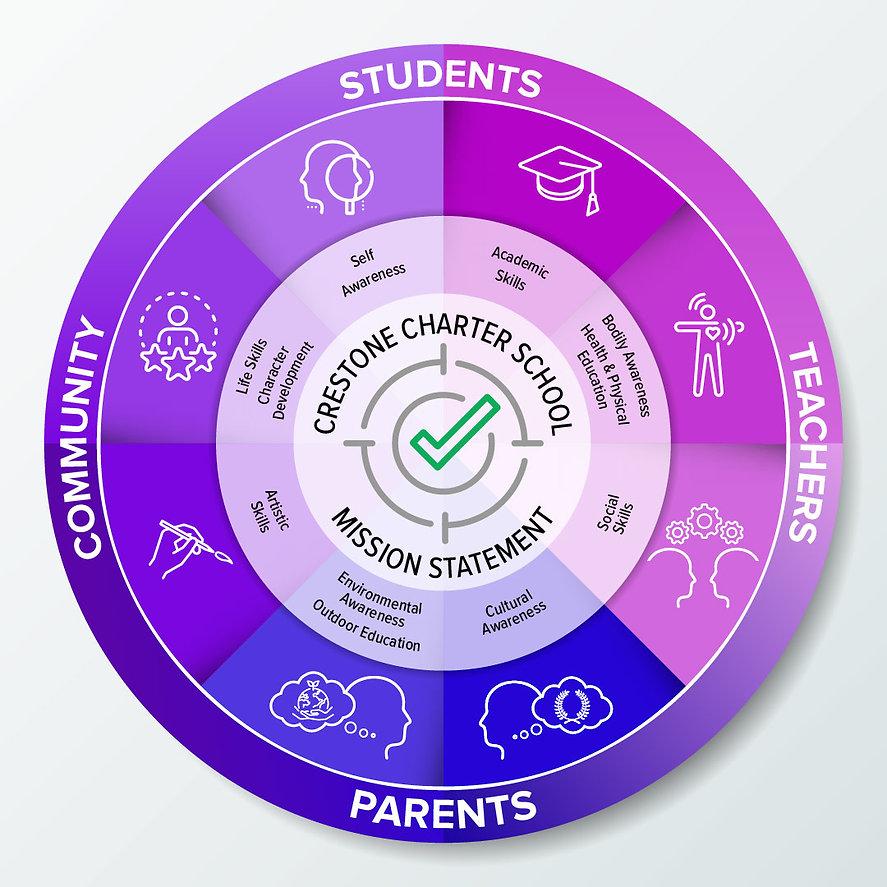 CCS-Educational-Standards_1080px.jpg