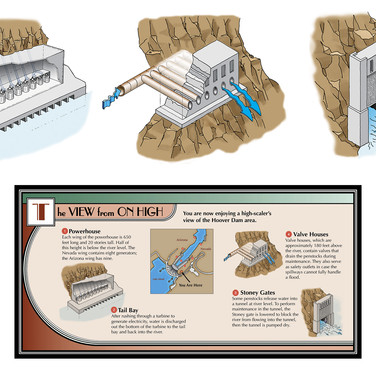 Hoover Dam- technical illustrations