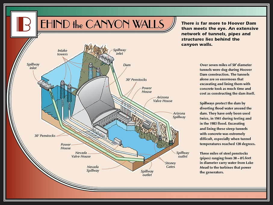 IG-A-Hoover_Behind-the-Canyon-Walls-Dam-