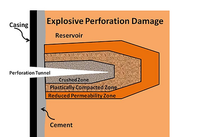 Explosive Perf.png
