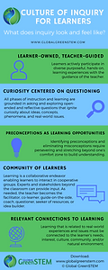 Culture of Inquiry for Learners.png