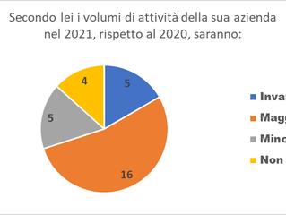 FOCUS VENDING 2021