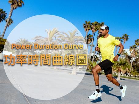 功率時間曲線圖 Power Duration Curve