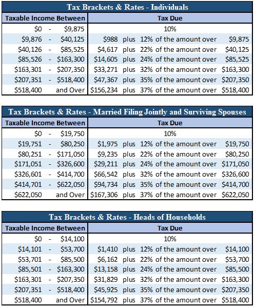 tax brackets.png
