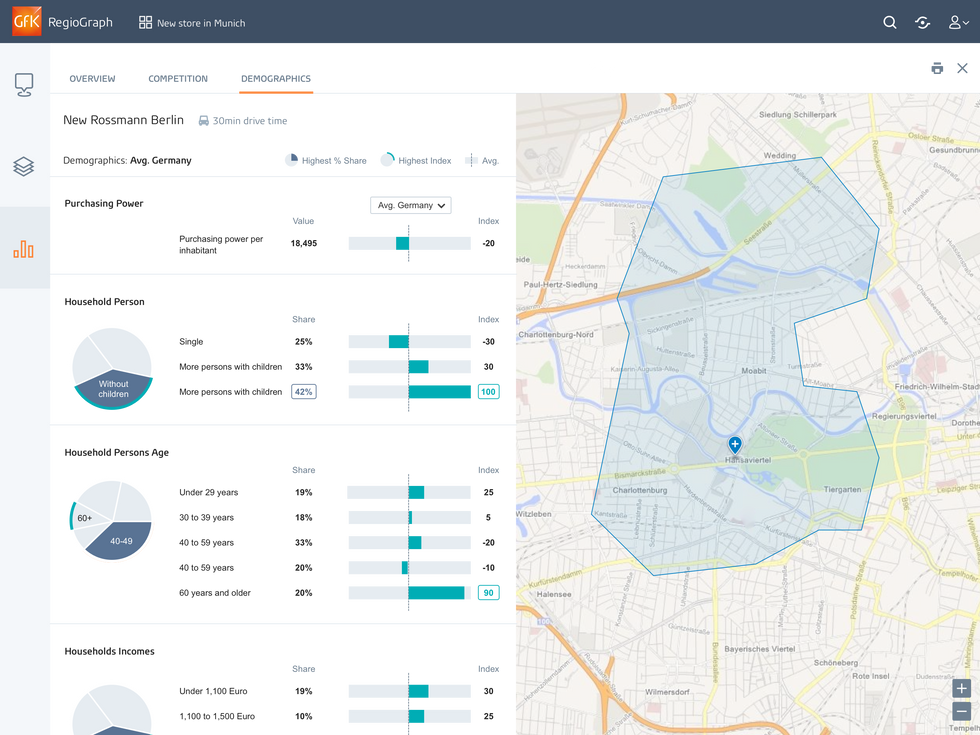 Analytics - demographics@2x.png