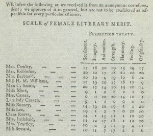 scale of literary merit