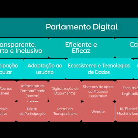 O Parlamento digital esbarra no Legislativo tradicional