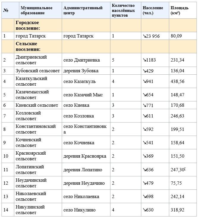 История, татарский.jpg