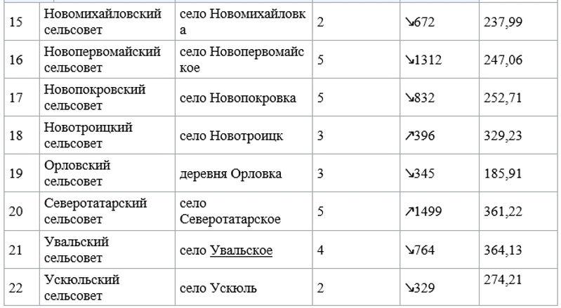 История, татарский2.jpg