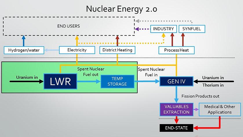 Kernenergie 2.0.jpg