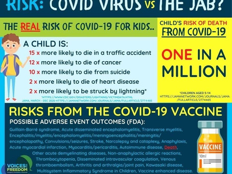 How many people have died from the COVID shots?