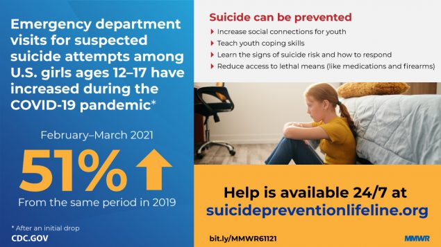 Image of suicide stats