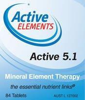 Active Elements 5.1 - 84 tabs