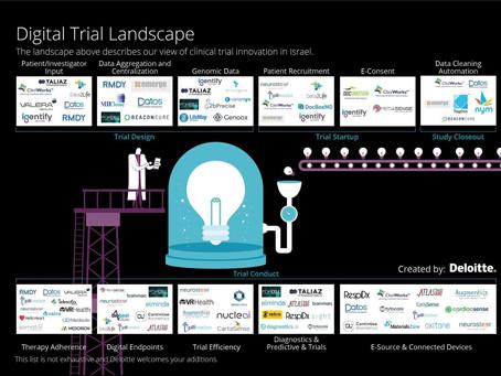 Jan 19 // Taliaz selected by Deloitte as one of Digitial Trials