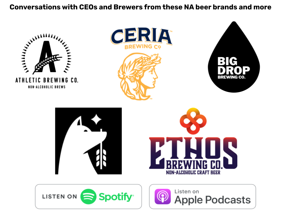 non alcoholic beer podcast