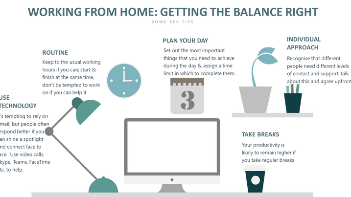 Working from home? Whether it's a blessing or a curse, here are some tips to keep you productive