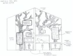 Huntsville Nature Center Concept