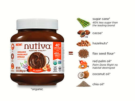 Have you tried Vegan Nutella?!!