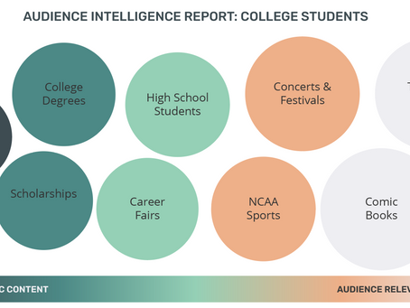 Audience Intelligence Report: College Students