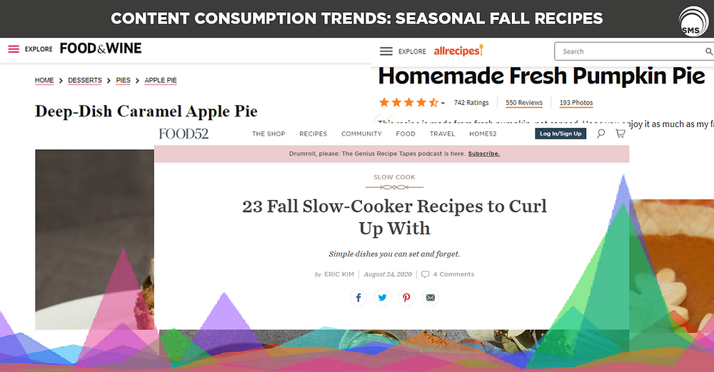 fall recipes content consumption trends spectrum media services cookieless targeting online advertising