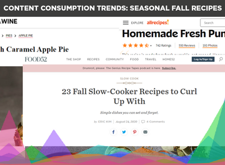 Content Consumption Trends: Seasonal Fall Recipes