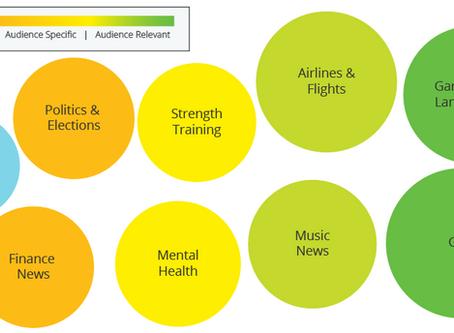 Audience Intelligence Report: Veterans