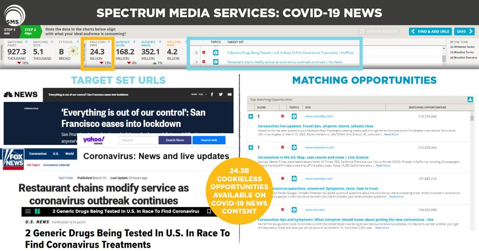 v2 COVID-19 News_1200x628_Cookieless Opp