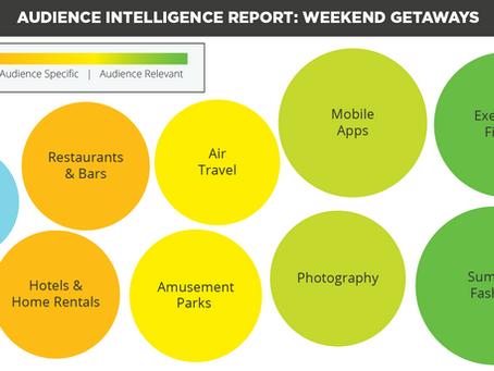 Audience Intelligence Report: Weekend Getaways