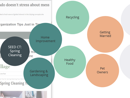 Page-Level Impressions & Audience Intelligence: Spring Cleaning