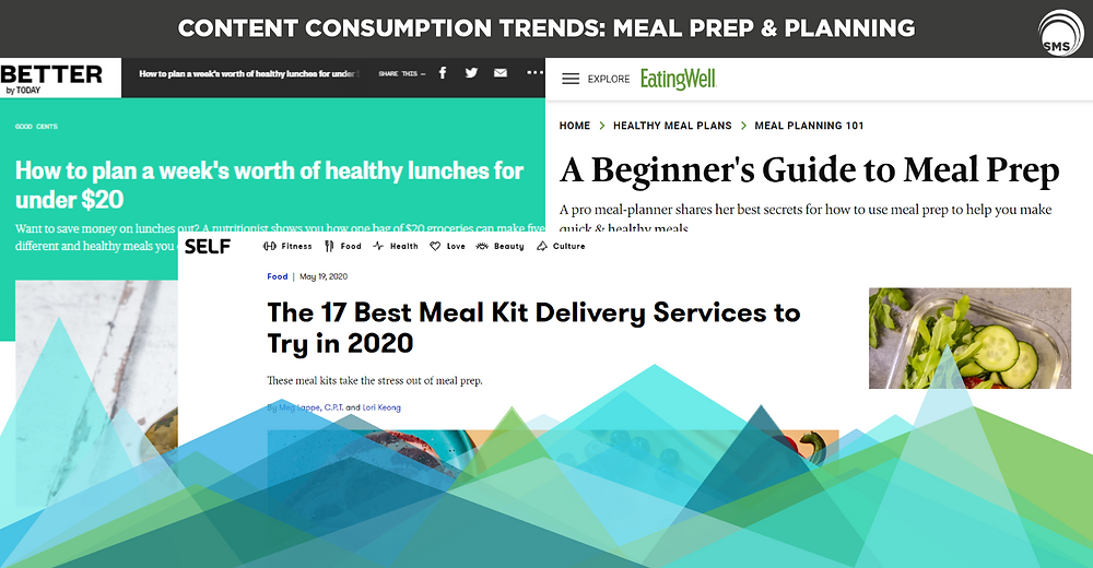 Content Consumption Trends Meal Prep Spectrum Media Services Cookieless Targeting Online Advertising