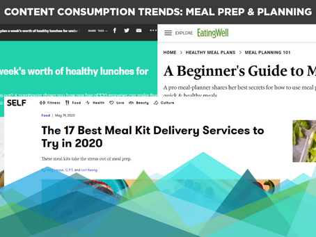 Content Consumption Trends: Meal Prep & Planning