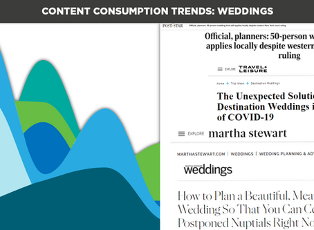 Content Consumption Trends: Weddings