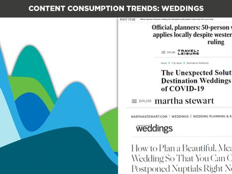 Content Consumption Trends: Weddings