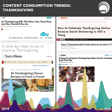 IG Thanksgiving Content Consumption Tren