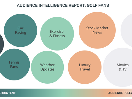 Audience Intelligence Report: Golf Fans