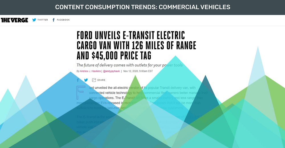 advanced contextual commercial vehicles content consumption trends cookieless targeting online advertising