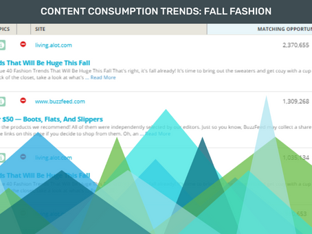 Content Consumption Trends: Fall Fashion