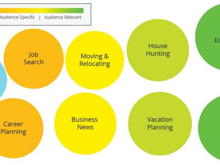 Audience Intelligence Report: Job Seekers