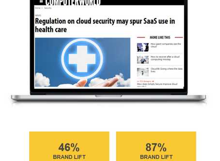 Case Study: Top Performer for Brand Lift by Optimizing Through Relevant Pages, People, & Sites