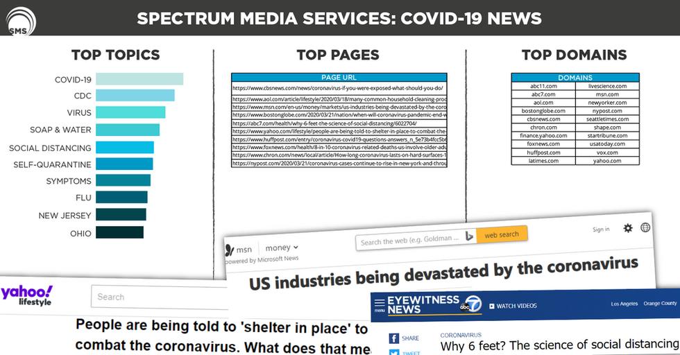 v2 COVID-19 News_1200x628_Topics+Pages+D