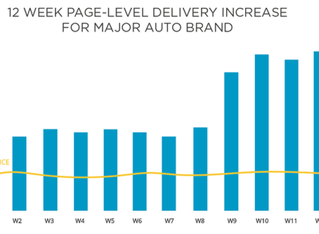 Case Study: Page-Level Success For Major Auto Brand