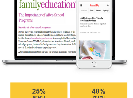 Case Study: Fresh Look at Content Environments to Engage Moms with Breakfast Message