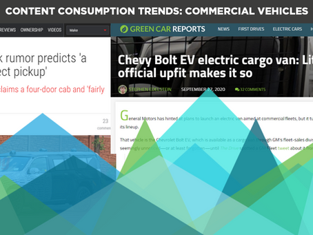 Content Consumption Trends: Commercial Vehicles