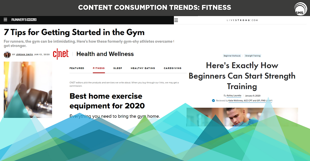 Content Consumption Trends Fitness Spectrum Media Services Cookieless Targeting Online Advertising