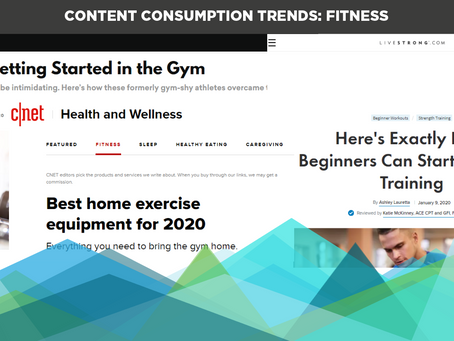 Content Consumption Trends: Fitness