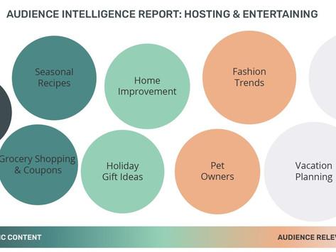 Audience Intelligence Report: Hosting & Entertaining