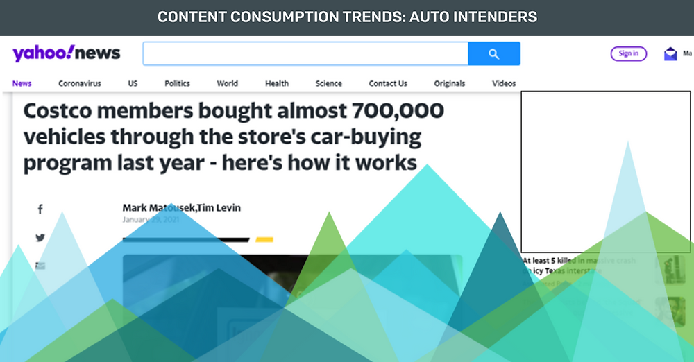 """The Advanced Contextual platform uses page-level data to monitor content consumption trends in real-time. We also have the ability to analyze historical content consumption trends which can inform marketers of what to expect in future spikes of content. With that, we took a closer look at our contextual segment about Auto Intenders.   Did you know that having a Costco membership allows you to purchase or lease a vehicle at a discounted rate? While this has been a Costco membership perk for a while, at the beginning of this year, we discovered the """"Costco"""" topic spike within our Auto Intenders segment. As people search for options to purchase a new vehicle this year, finding a discounted rate through offerings like a Costco membership is top of mind for car buyers.    Using our platform's ability to identify trends by page-level topics, while not being limited to keyword only targeting, we can discover interesting insights about auto intenders searching for vehicles through Costco. This is a unique way auto brands can connect with their ideal consumers when they're in the right mindset to engage with auto marketing messages.   As the industry continues to move towards a post-cookie world, insights around content consumption trends will be crucial to inform targeting strategies. Advanced Contextual's targeting solution goes beyond keyword ambiguity, by creating custom segments at the page-level, and we're here to help your brand achieve your goals. Contact us today so you are prepared for the cookieless future."""