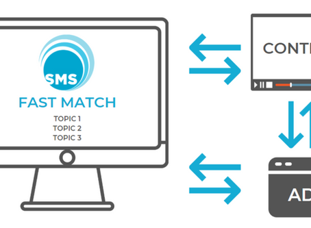 Announcing Spectrum Fast Match: Just-in-time Contextual Precision