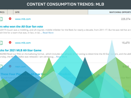 Content Consumption Trends: MLB