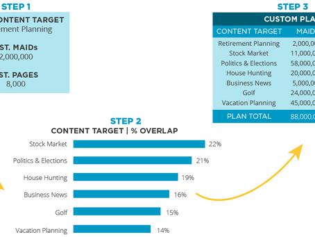 Audience Intelligence Report: Retirement Planning